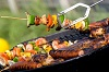 Thumbnail image for What Is Outdoor Grilling?